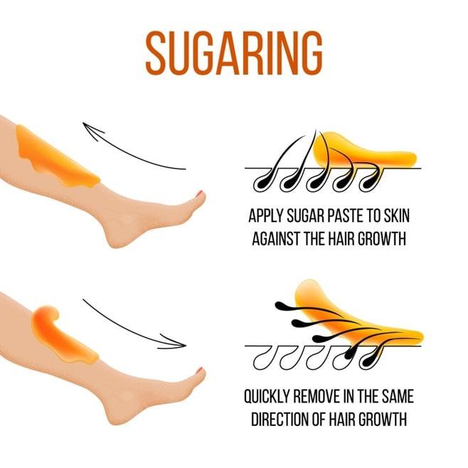 Sugaring Intimzone